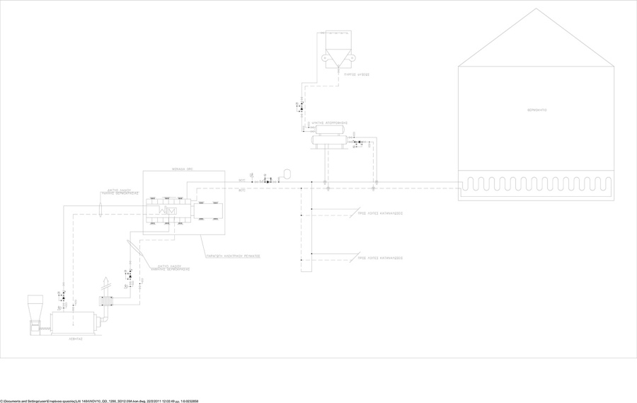 Feasibility study for 6 MWth (1MWe) biomass CHP plant, Greece | Projects